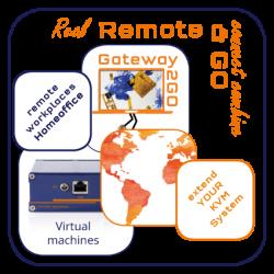 remote-connect-combine_web